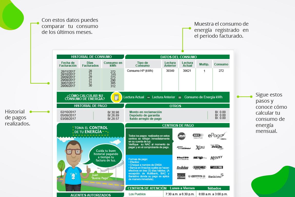 Requisitos del contrato de energía eléctrica ENSA
