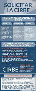 CIRBE Bank Spain2