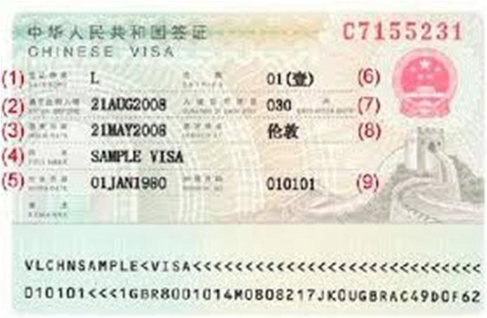 Requisitos para viajar de España en China