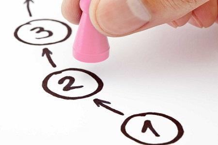 Requisitos para abrir una cuenta Bancaribe4