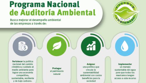 La Salle recibe el certificado de calidad ambiental de PROFEPA    Yo ...